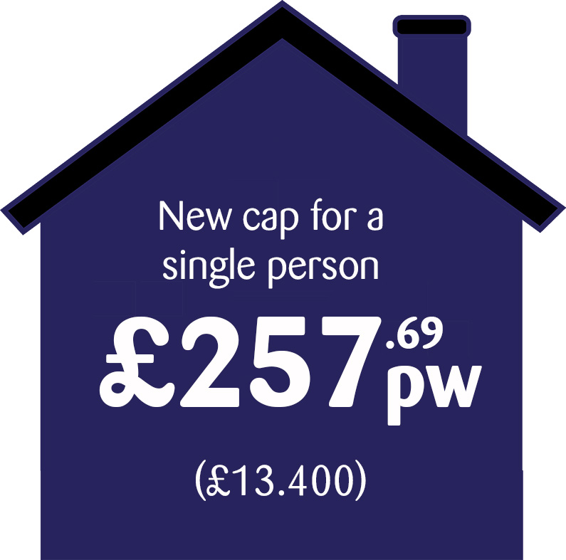 new benefit cap for single person is 257.69 per week